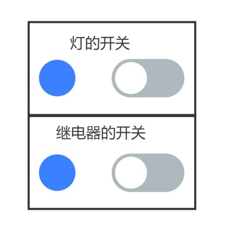 阿里云IOT套件-用一个控制器控制多个设备