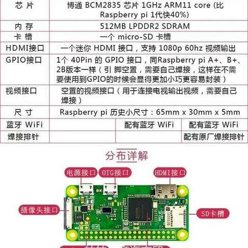 树莓派zeroW迷你无线存储服务器(有教程)